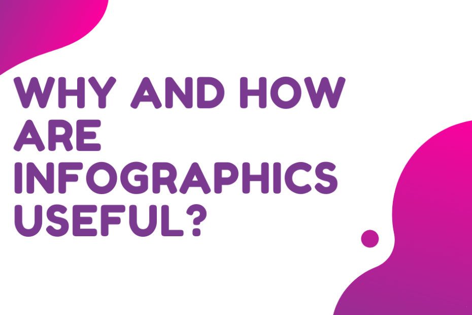 Why and How are Infographics Useful?