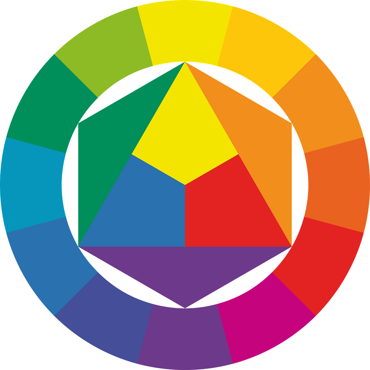 What is colour theory